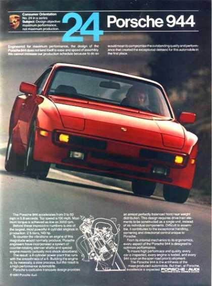Porsche 944 1980s - Rear View Prints