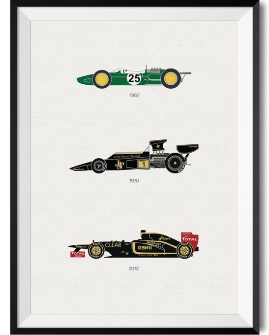 define the raceway the iconic lotus car print