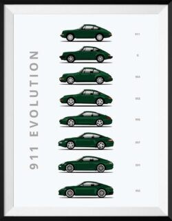 Porsche 911 Car Poster Art Print - Rear View Prints