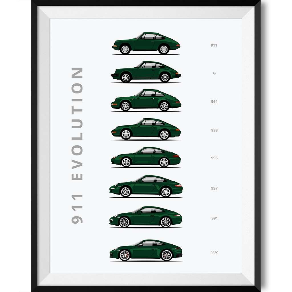 Porsche 911 Car Art Poster Print Rear View Prints