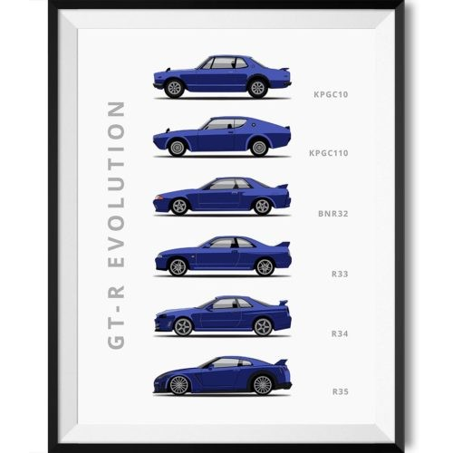 Nissan Skyline GTR Car Poster Art Print - Rear View Prints