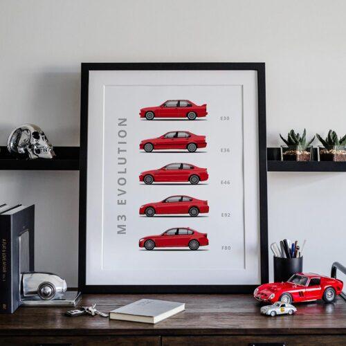 BMW M3 Car Poster Art Print - Rear View Prints