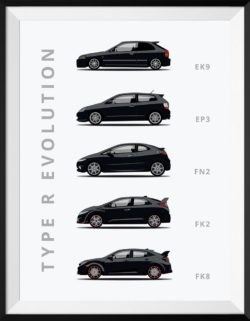 Honda Civic Type-R Car Poster Art Print - Rear View Prints