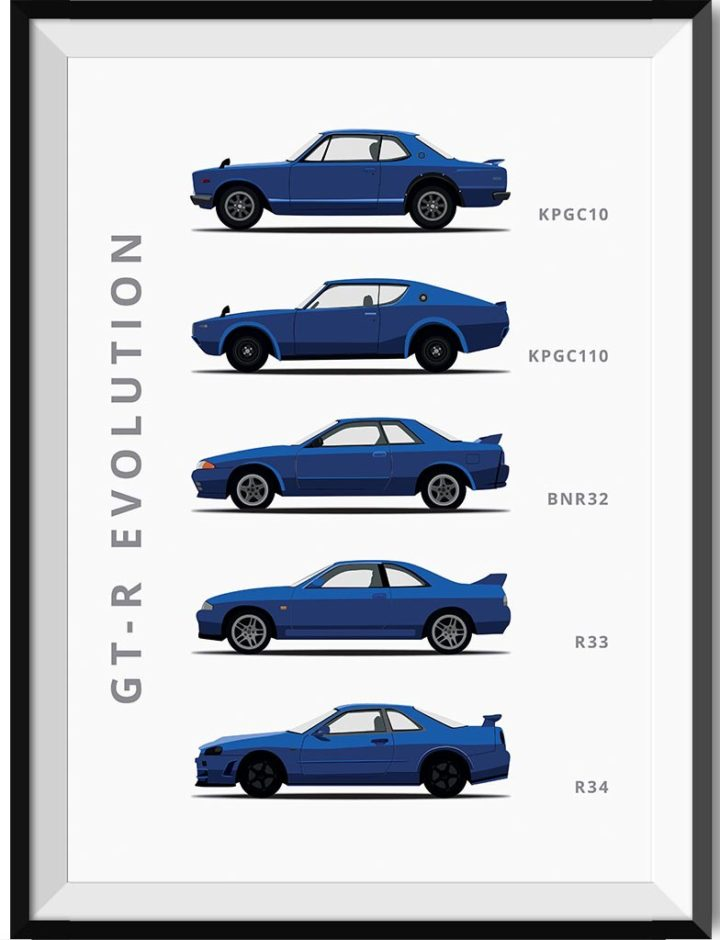 Car Posters Buy Original Car Posters Online Rear View Prints