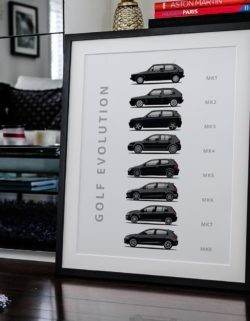 Volkswagen Golf Car Poster Art Print - Rear View Prints