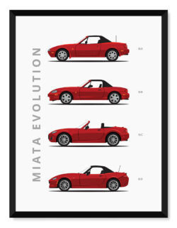 Mazda MX-5 Miata - Car Poster - Art Print - Rear View Prints
