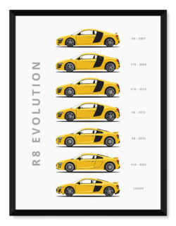 Audi R8- Car Poster - Art Print - Rear View Prints
