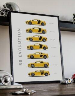 Audi R8 - Car Poster - Art Print - Rear View Prints
