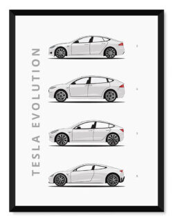 Tesla - Car Poster - Art Print - Rear View Prints