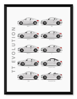 Audi TT - Car Poster - Art Print - Rear View Prints