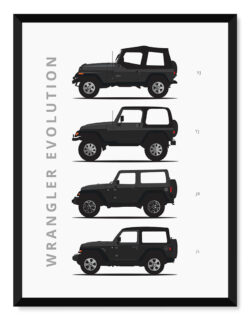 Jeep Wrangler - Car Poster - Art Print - Rear View Prints