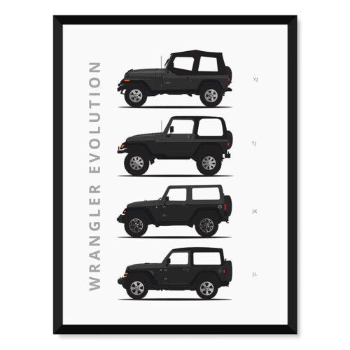 Jeep Wrangler - Car Poster - Art Print - Rear View Prints