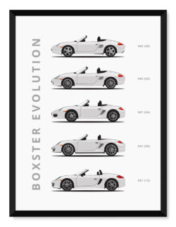 Porsche Boxster - Car Poster - Art Print - Rear View Prints
