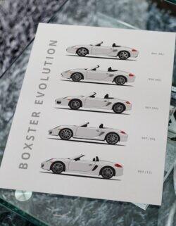 Porsche Boxster - Car Poster - Art Print - Rear View Prints