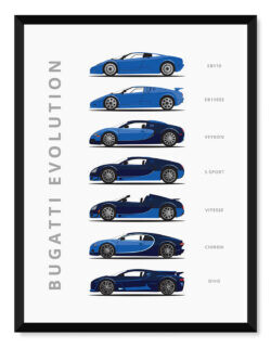 Bugatti - Car Poster - Art Print - Rear View Prints
