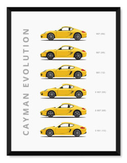 Porsche Cayman - Car Poster - Art Print - Rear View Prints