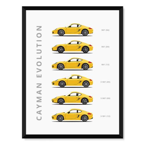Porsche Cayman - Car Poster - Art Print - Rear View Prints