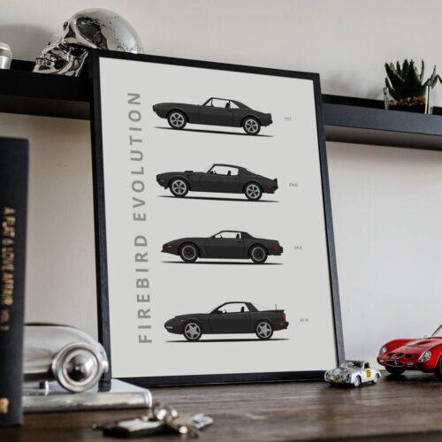 Pontiac Firebird - Car Poster - Art Print - Rear View Prints