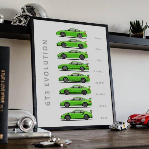 Porsche GT3 - Car Poster - Art Print - Rear View Prints