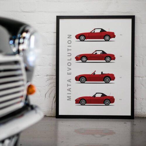 Mazda MX-5 Miata - Car Poster - Art Print - Rear View Prints