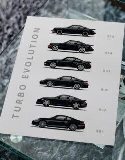 Porsche Turbo - Car Poster - Art Print - Rear View Prints
