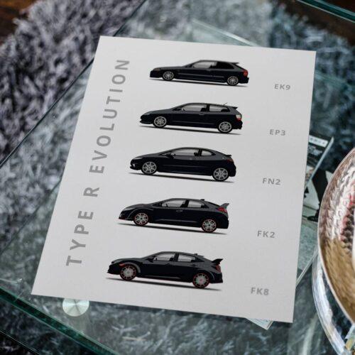 Honda Civic Type-R Car Poster Art Print - Rear View Prints