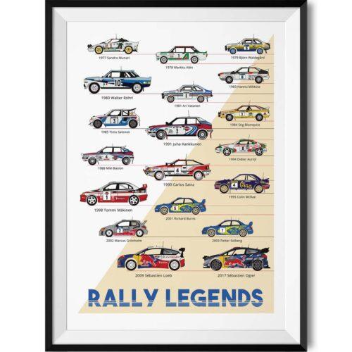 WRC Rally Legends Champions Art Print Poster - Rear View Prints