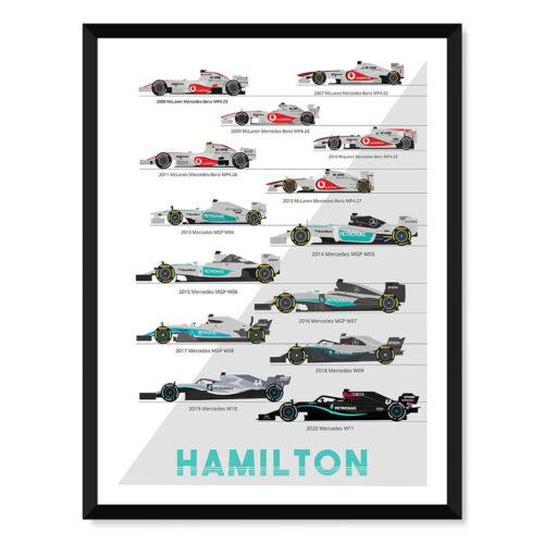 Lewis Hamilton F1 Car Poster Art Print - Rear View Prints