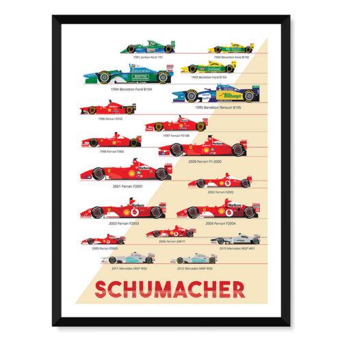 Michael Schumacher F1 Poster Car Art Print - Rear View Prints