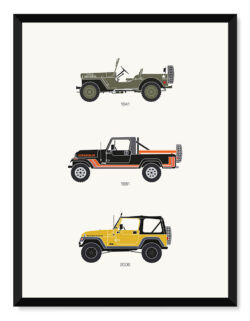 Jeep - Car Poster - Art Print - Rear View Prints
