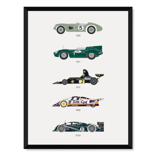 Classic Britain Race Cars Poster - Art Print - Rear View Prints