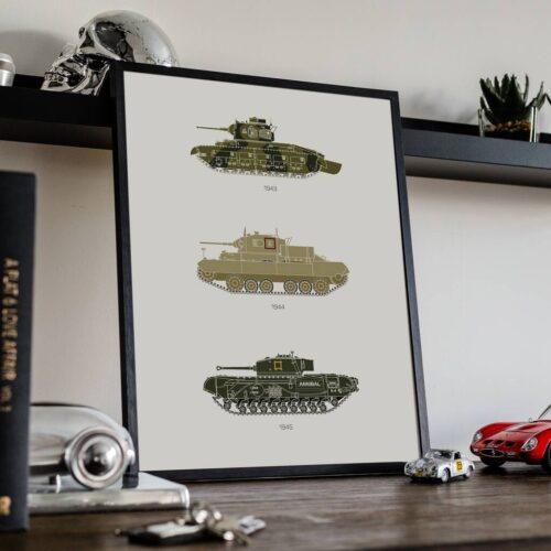 British Tanks Poster - Art Print - Rear View Prints