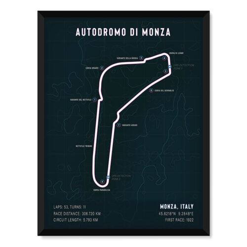 Temple of Speed • Monza Track Art Poster • Rear View Prints
